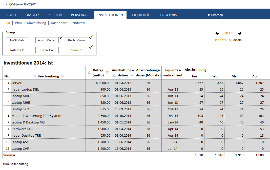 excel personal budget