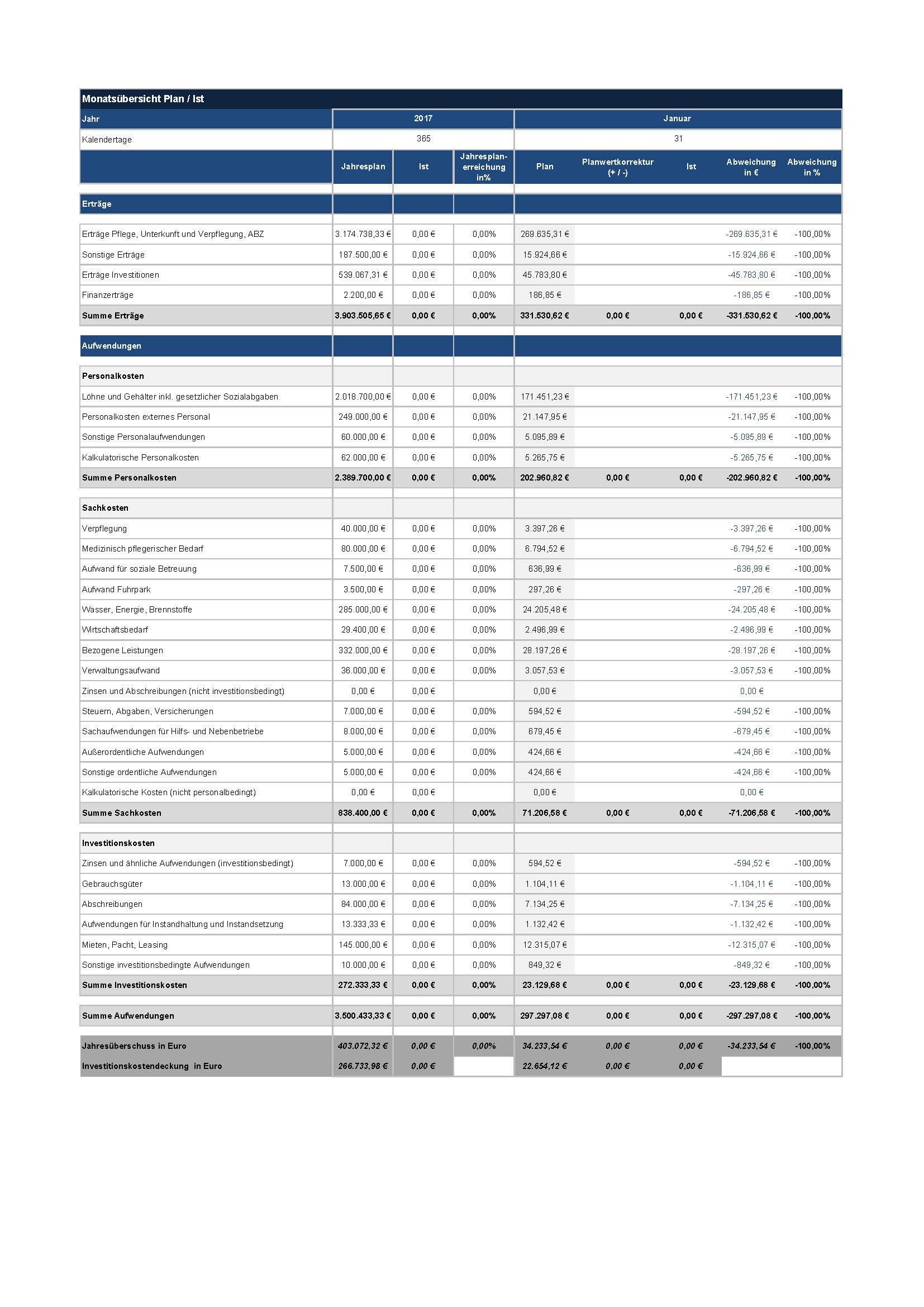 Businessplan, Wirtschaftsplanung stationäre Pflege 2017 in Excel