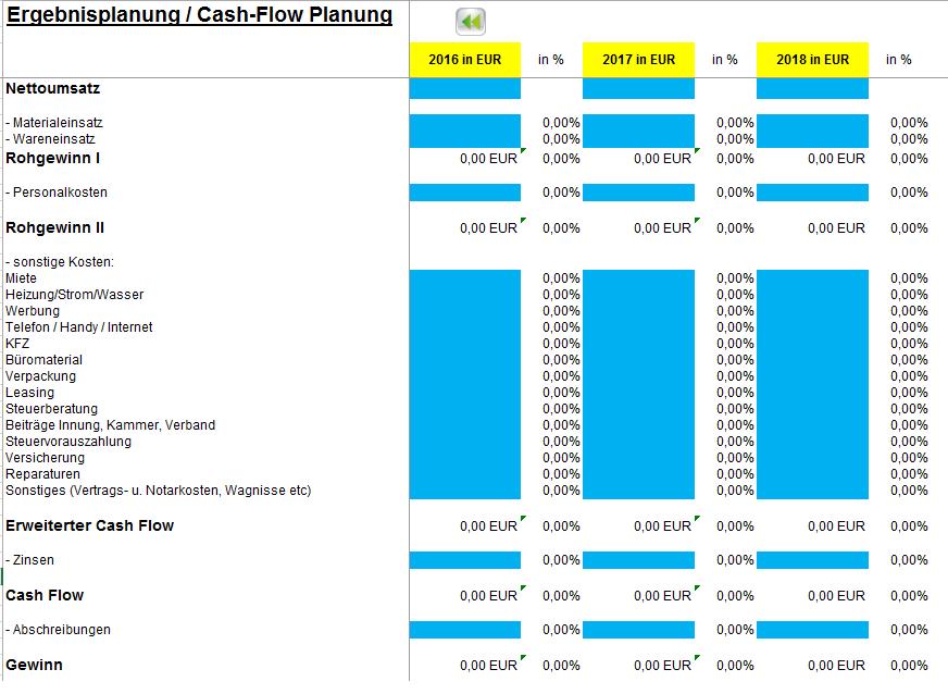 Finanzplan-Tool - Excel-Vorlage für StartUp-Planung