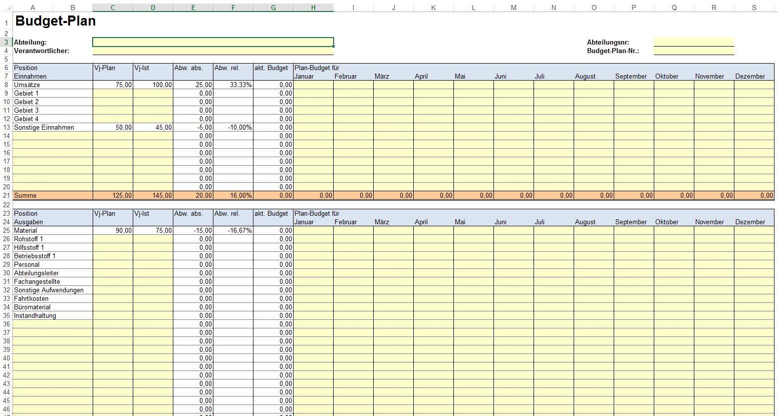 Vorlage für Budgetplan, Änderungsantrag und Auswertung