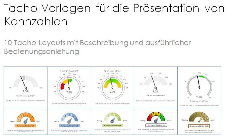 Tachometer-Diagramme zur Visualisierung von Kennzahlen (KPI) in ...