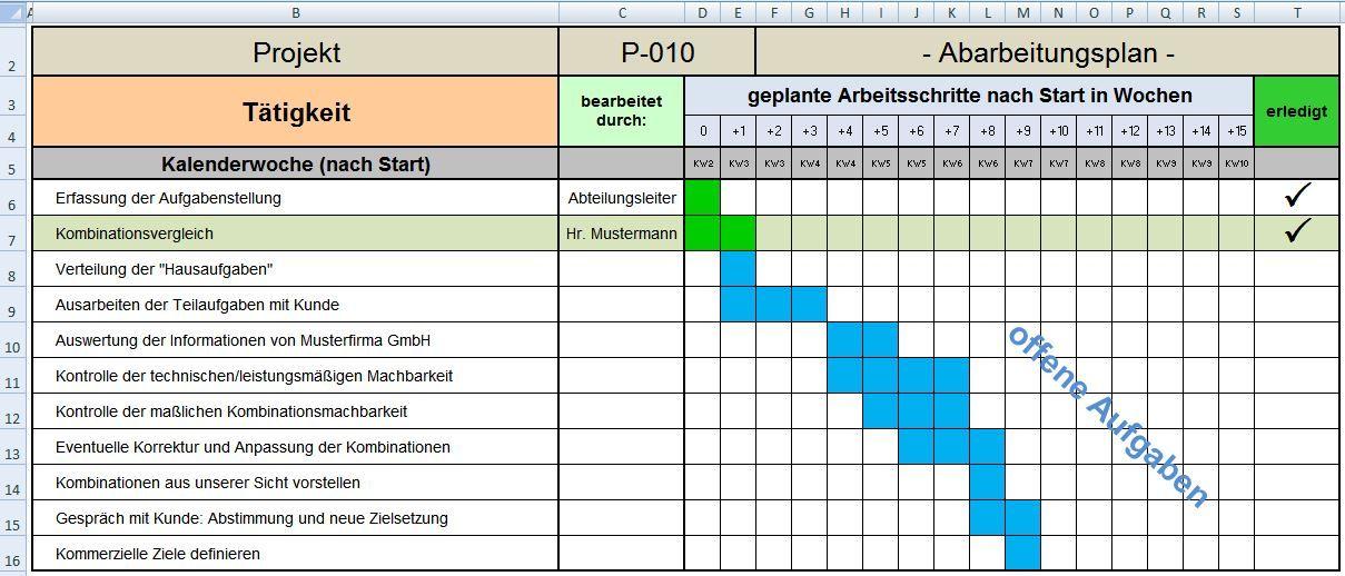 Excel-Vorlage zur Projekt Verwaltung