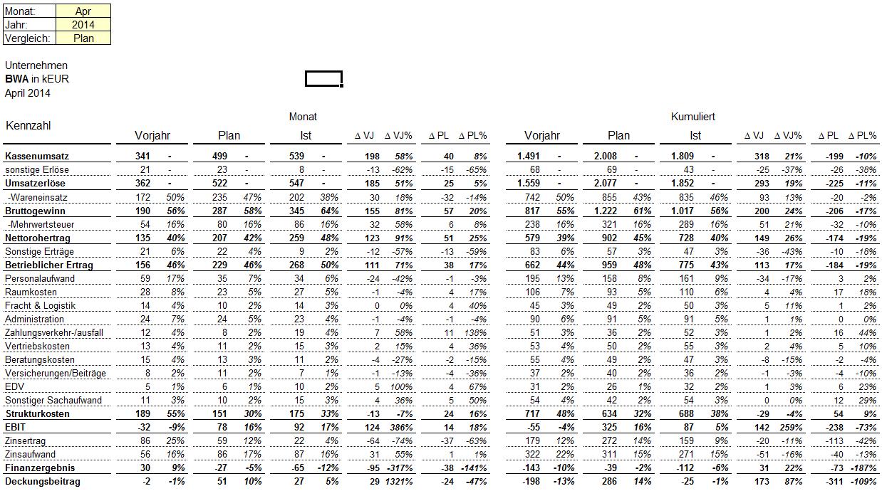 BWA - Excel-Vorlage zur Erstellung einer BWA oder DBR