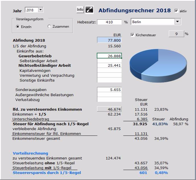 Excel Abfindungsrechner Zur Berechnung Der Einkommensteuer Auf