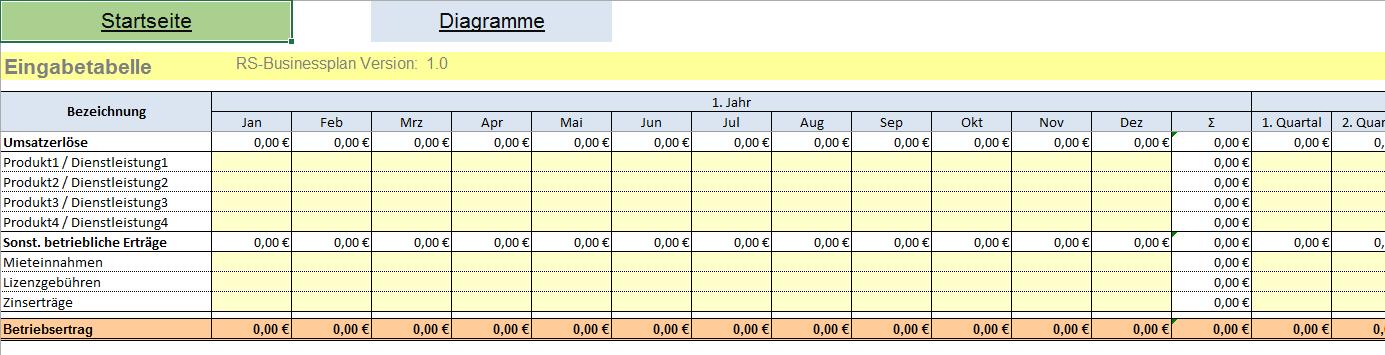 Mieteinnahmen Berechnen. niedlich berechnen mittlere arbeitsbl tter ...