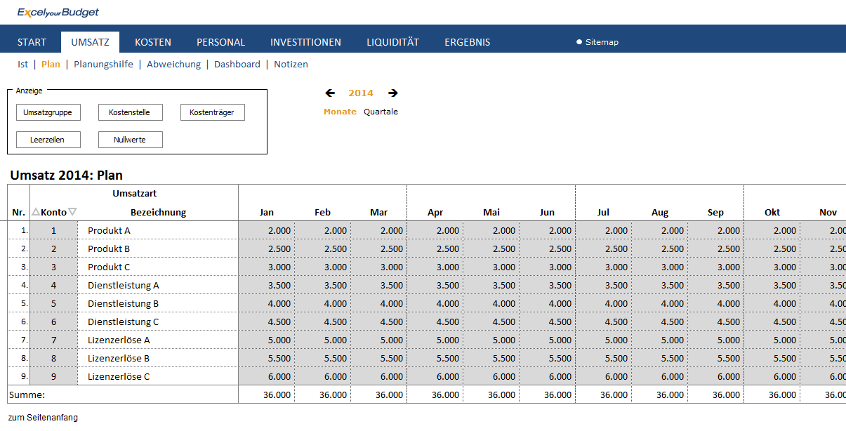 Excel Your Budget - Tool für Planung und Controlling
