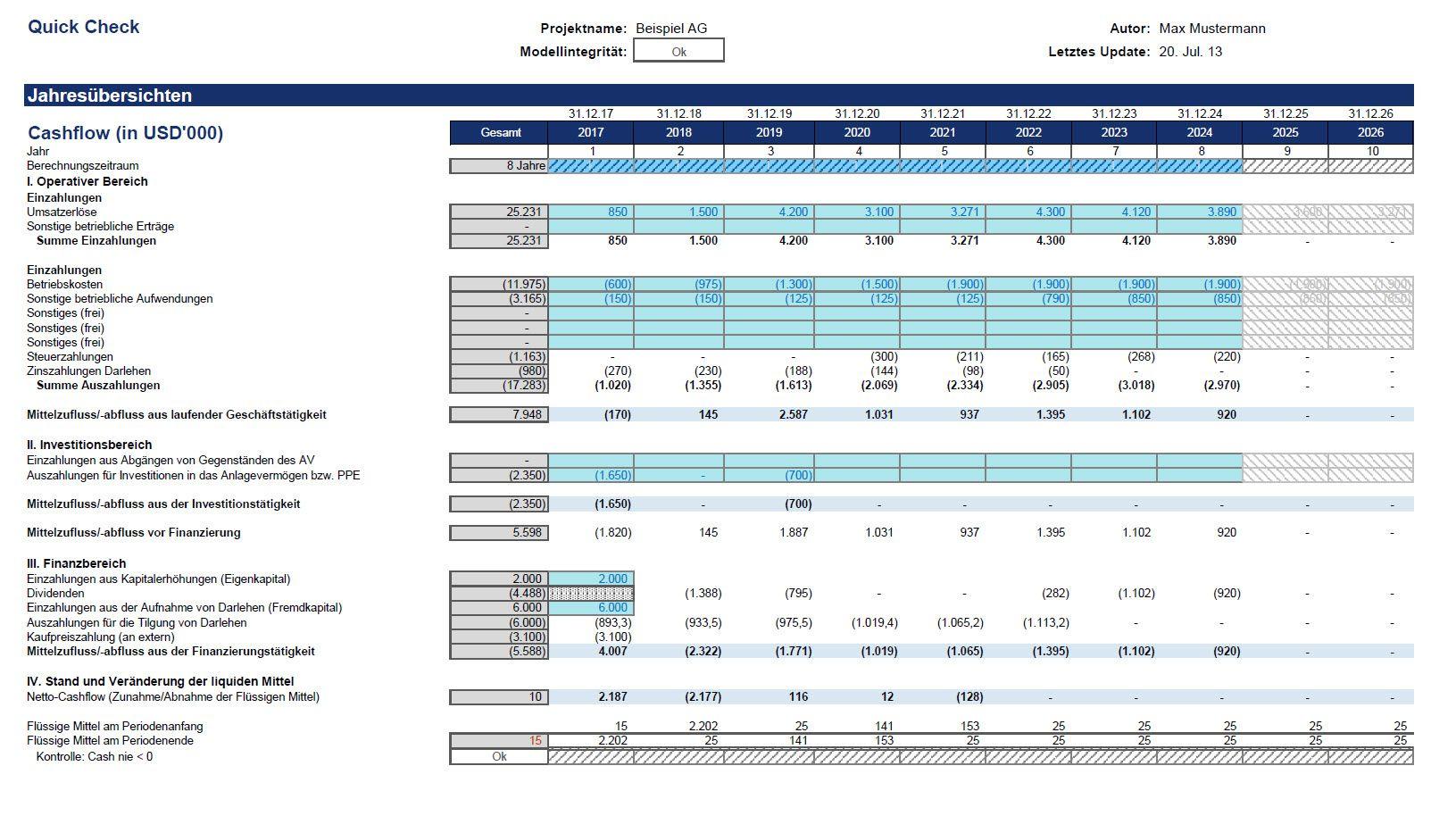 Niedlich Hypothek Amortisation Excel Vorlage Ideen - Entry Level ...