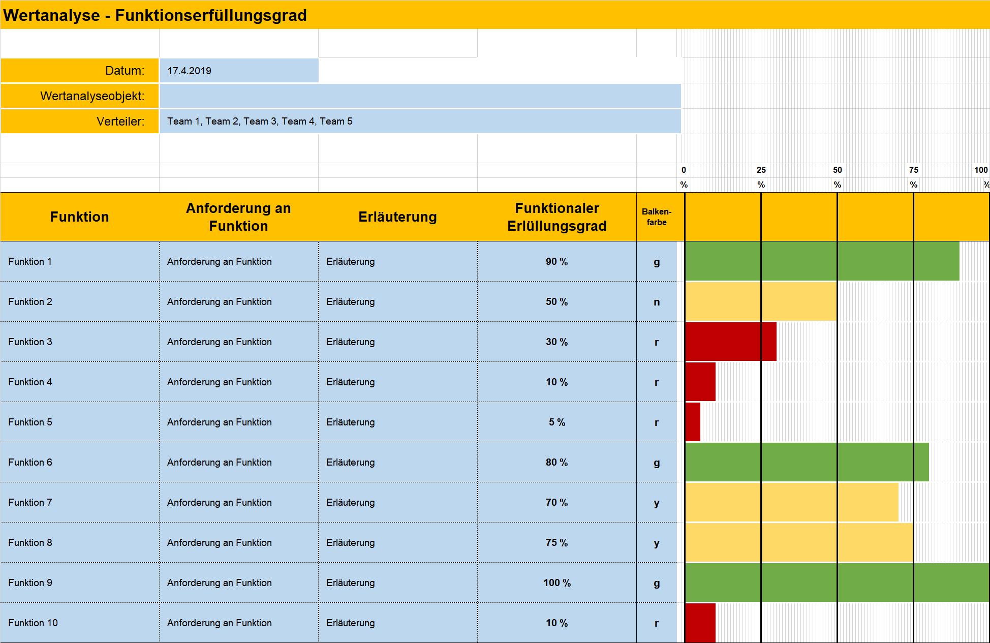 Wertanalyse Mit Excel