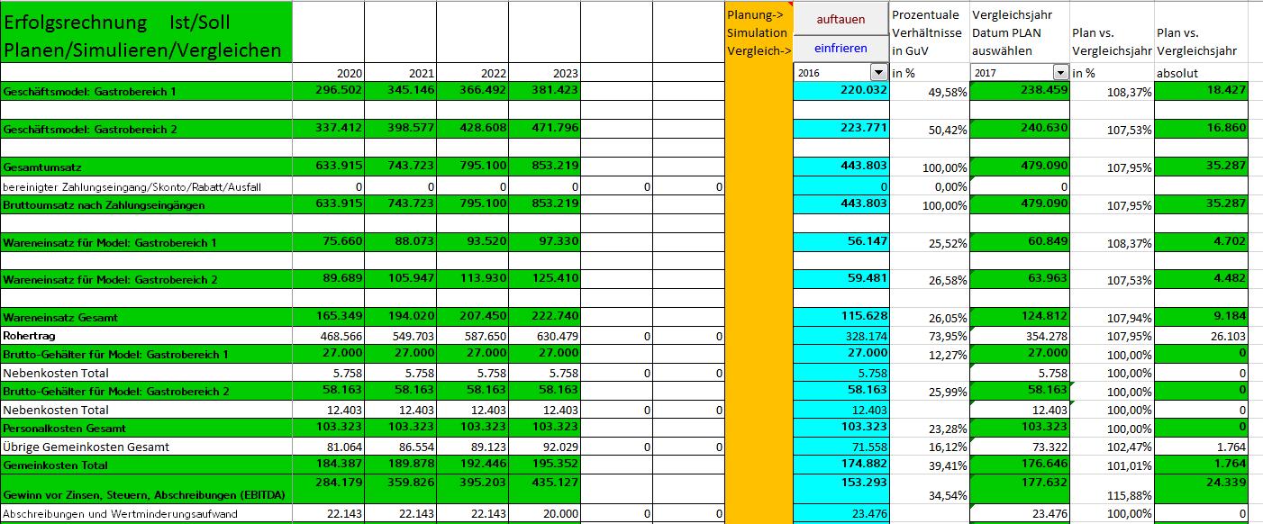 Excel kalkulation f r gastronomie - Afa tabelle gastronomie 2016 ...