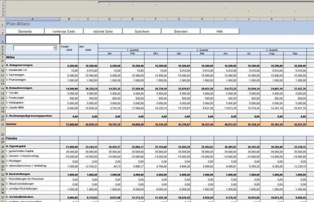Liquiditätsplanung - Beispiel und Marktüberblick