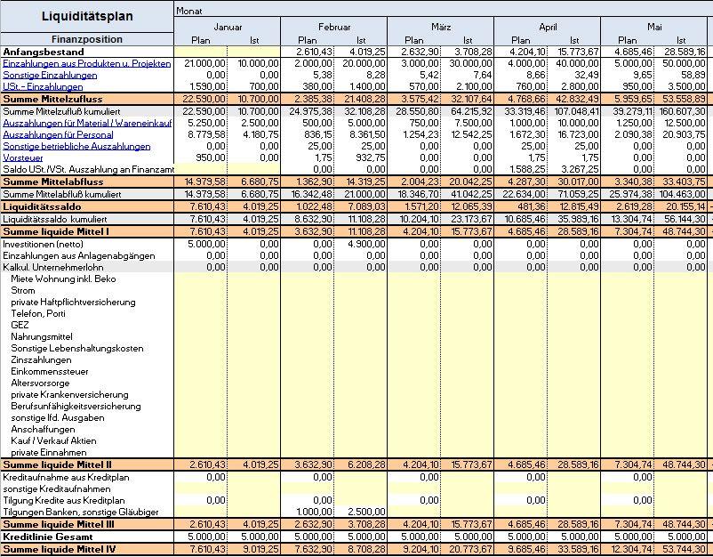 liquidittsplan erstellen - Liquidittsplanung Muster