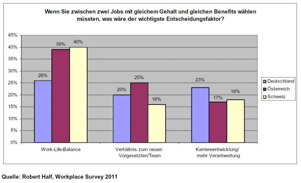 surveys for money at home survey work life balance