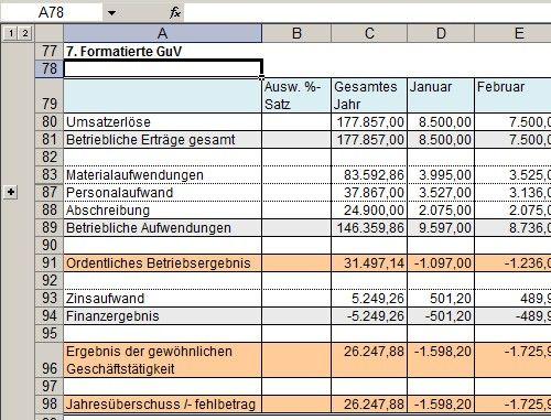 Unternehmensplanung in Excel - Hilfreiche Funktionen