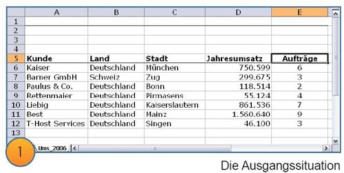 Excel Tipp Dbsumme Große Tabellen Auswerten