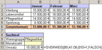 übersicht Ms Excel Funktionen Sverweis